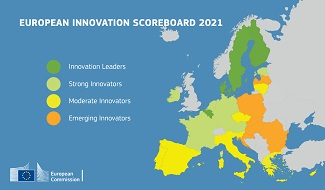innovation scoreboard